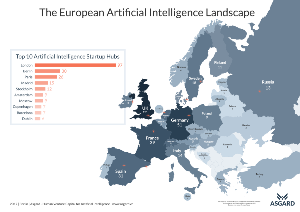 European Artificial Intelligence Hubs and Landscape