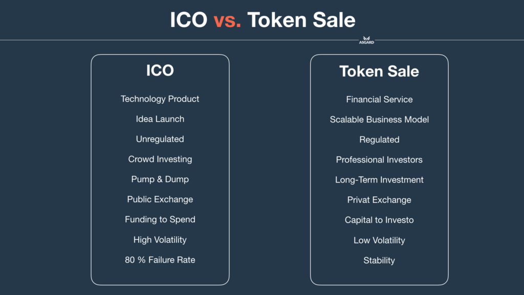 Initial Coin Offering - ICO vs Token Sale - Asgard 2018